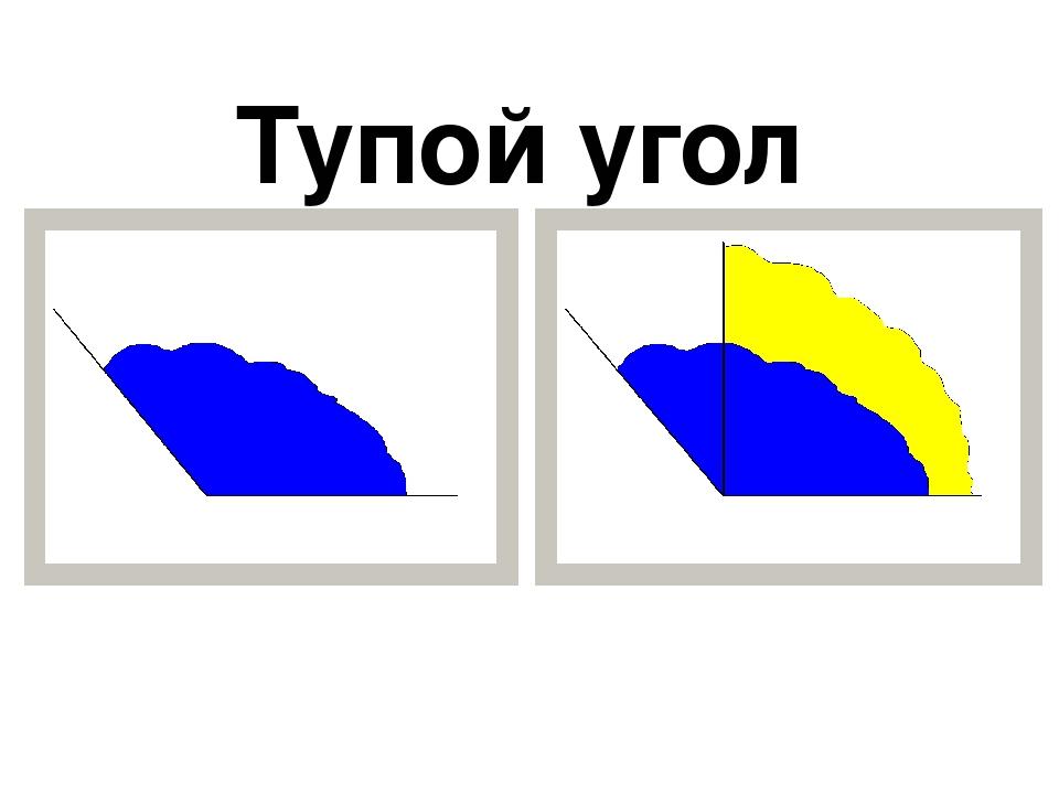 Тупой угол