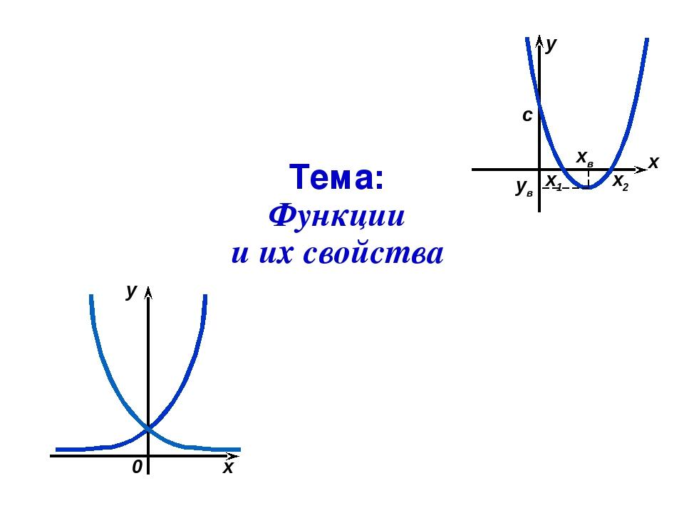 Тема: Функции и их свойства