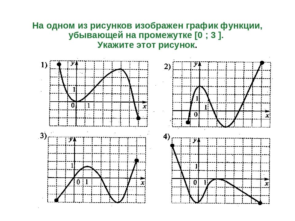 На одном из рисунков изображен график функции, убывающей на промежутке [0 ; 3...