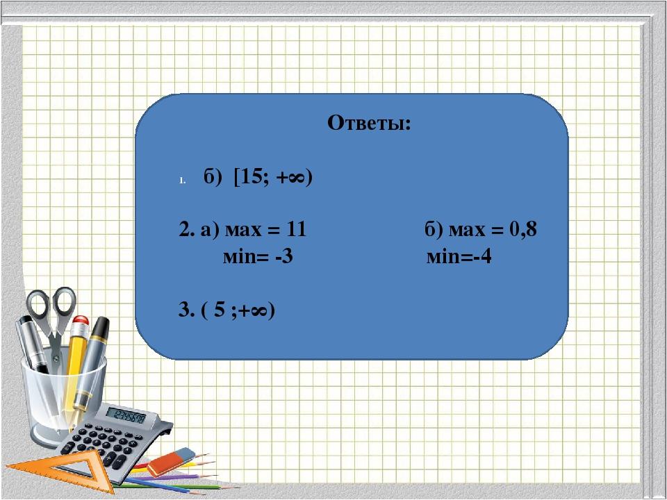 Ответы: б) [15; +∞) 2. а) мах = 11 б) мах = 0,8 мin= -3 мin=-4 3. ( 5 ;+∞)