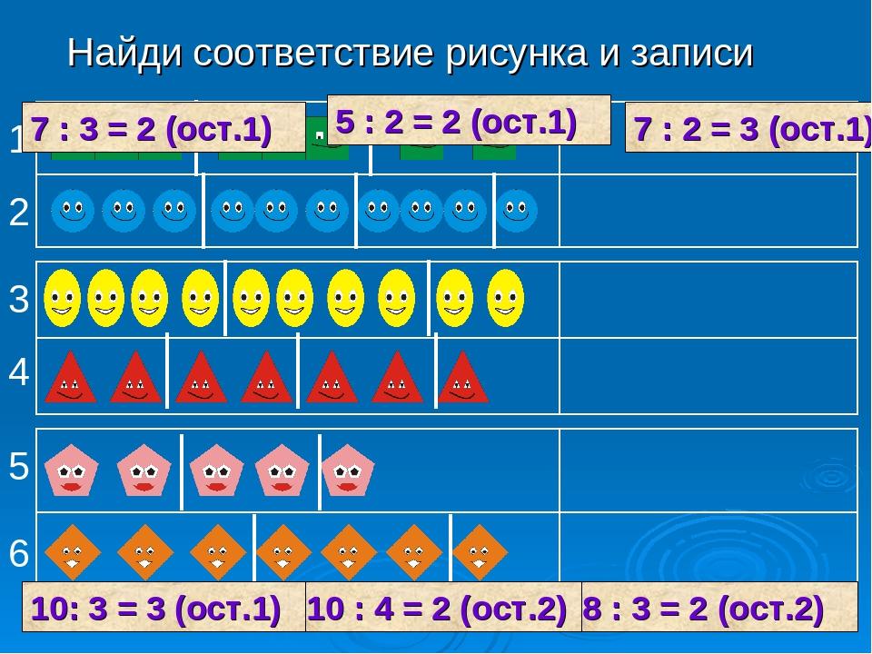 Найди соответствие рисунка и записи 1 2 3 4 5 6 8 : 3 = 2 (ост.2) 10 : 4 = 2...
