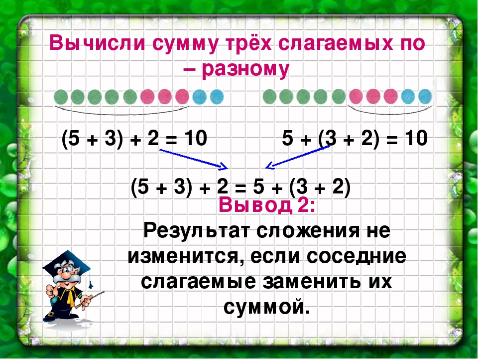 Вычисли сумму трёх слагаемых по – разному (5 + 3) + 2 = 10 5 + (3 + 2) = 10 (...