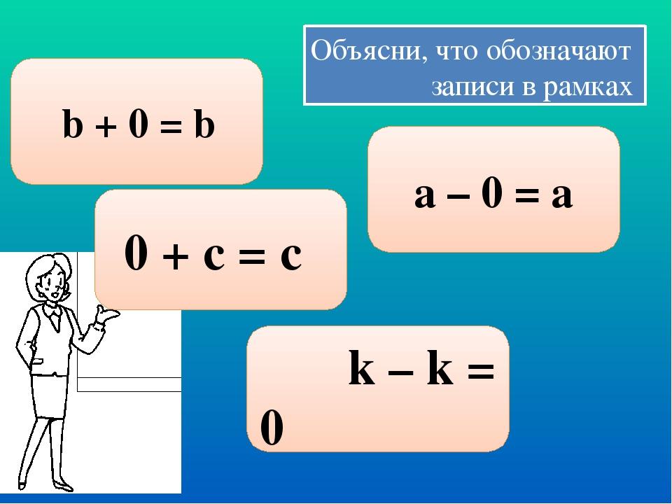 b + 0 = b k – k = 0 a – 0 = a 0 + c = c Объясни, что обозначают записи в рамках