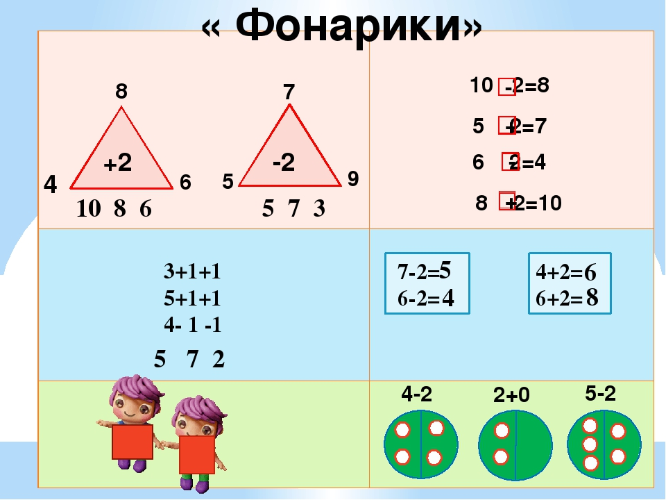 +2 8 4 6 -2 7 5 « Фонарики» 10 2=8 5 2=7 + 9 6 2=4 8 2=10 3+1+1 5+1+1 4- 1 -1...