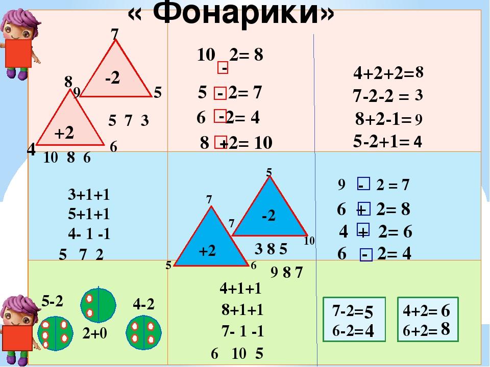 +2 8 4 6 -2 7 5 « Фонарики» 4+2+2= 7-2-2 = 8+2-1= 5-2+1= 9 3+1+1 5+1+1 4- 1 -...