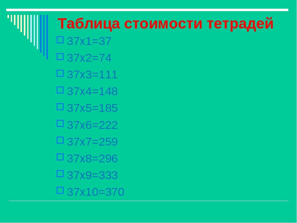 Таблица стоимости тетрадей 37x1=37 37x2=74 37x3=111 37x4=148 37x5=185 37x6=22...