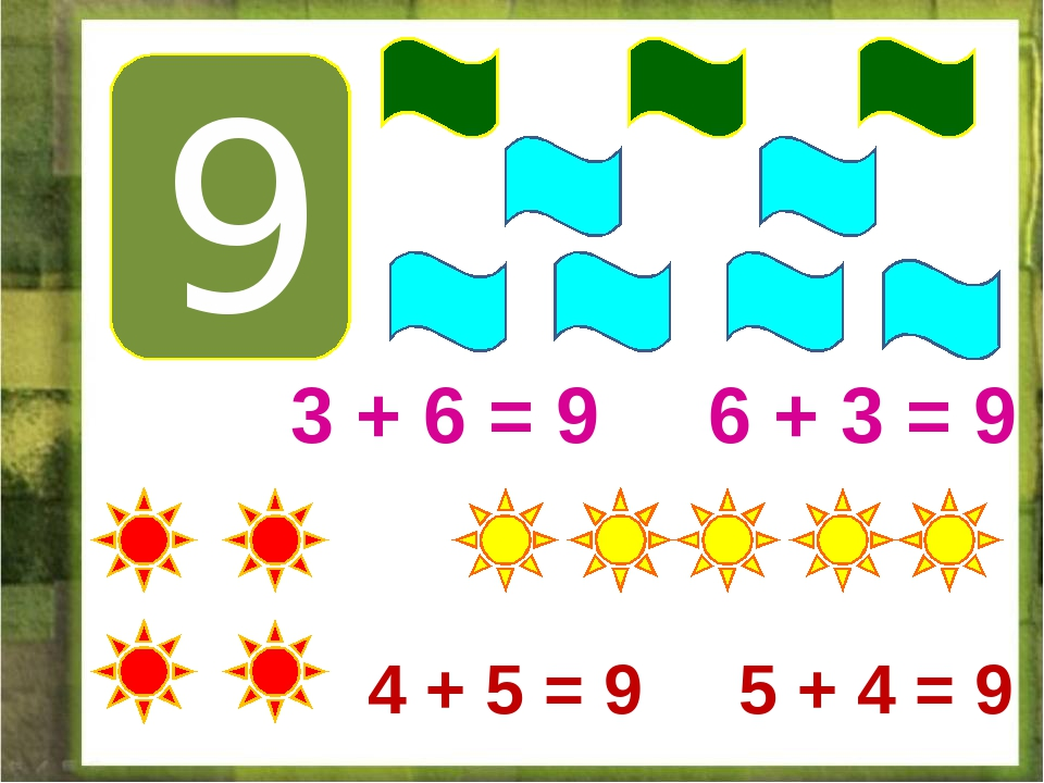 9 3 + 6 = 9 6 + 3 = 9 4 + 5 = 9 5 + 4 = 9