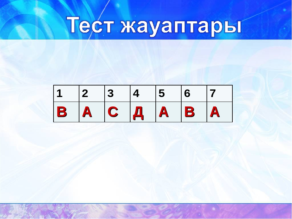 1 2 3 4 5 6 7 В А С Д А В А