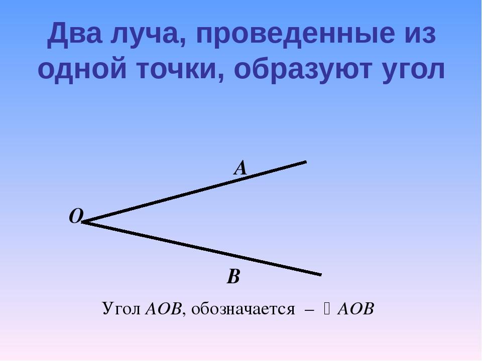 Два луча, проведенные из одной точки, образуют угол Угол АОВ, обозначается –...