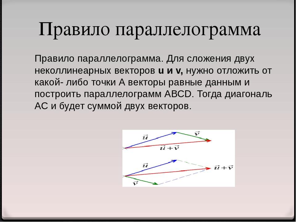Правило параллелограмма Правило параллелограмма. Для сложения двух неколлинеа...