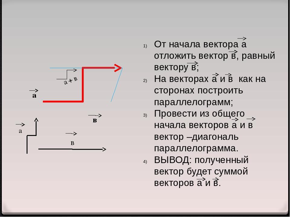 а + в От начала вектора а отложить вектор в, равный вектору в; На векторах а...