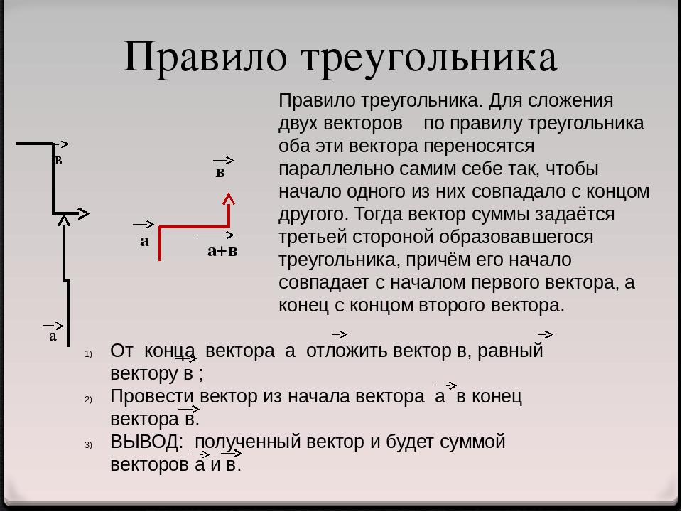 От конца вектора а отложить вектор в, равный вектору в ; Провести вектор из н...