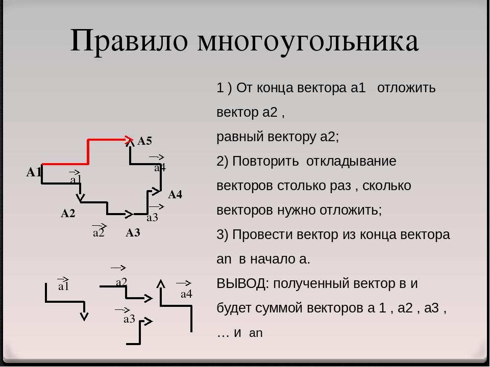 а1 а2 а3 а4 А1 А2 А3 А4 А5 1 ) От конца вектора а1 отложить вектор а2 , равны...