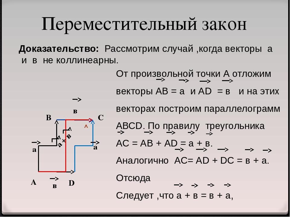 Доказательство: Рассмотрим случай ,когда векторы а и в не коллинеарны. А В а...