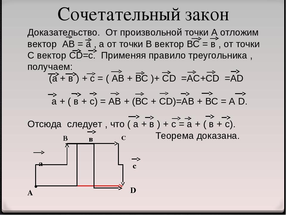 Доказательство. От произвольной точки А отложим вектор АВ = а , а от точки В...