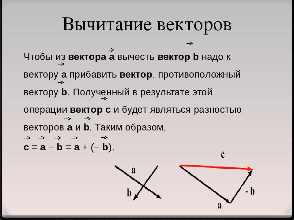 Вычитание векторов Чтобы извектораавычестьвекторbнадо к векторуаприба...