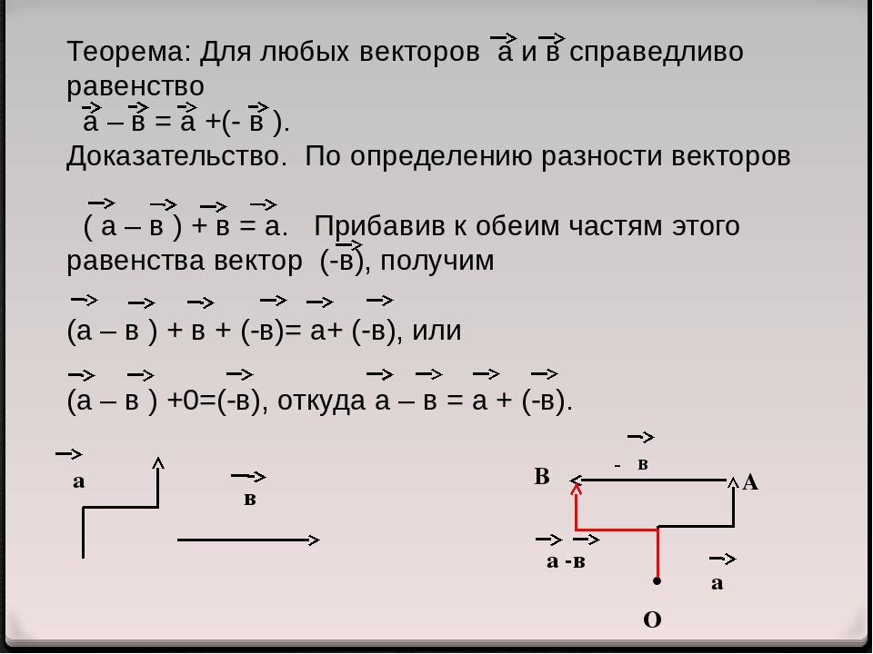 Теорема: Для любых векторов а и в справедливо равенство а – в = а +(- в ). До...