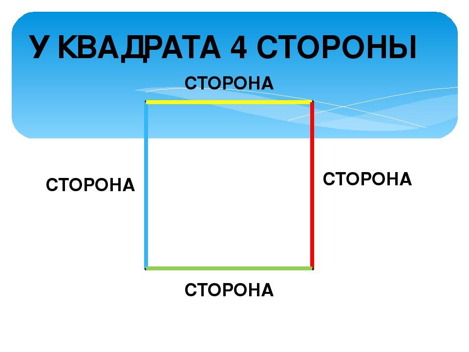 Умк планета знаний конспект урока математики для 4 класса геометрические фигуры