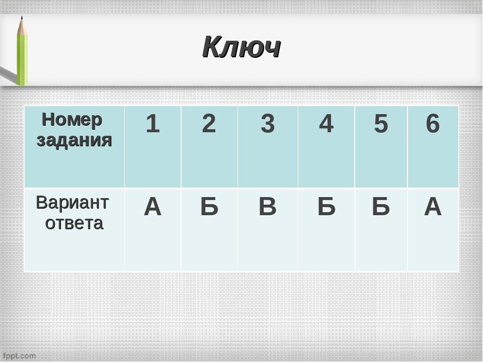 Ключ Номер задания 1 2 3 4 5 6 Вариант ответа А Б В Б Б А