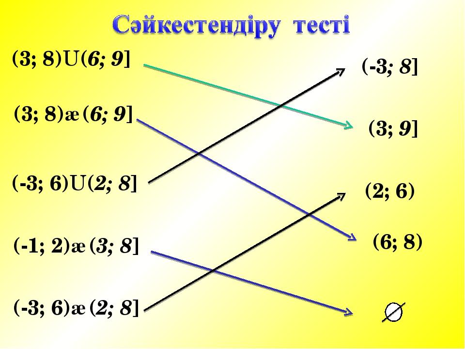 (3; 8)U(6; 9] (3; 9] (3; 8)∩(6; 9] (6; 8) (-3; 6)U(2; 8] (-3; 8] (-3; 6)∩(2;...