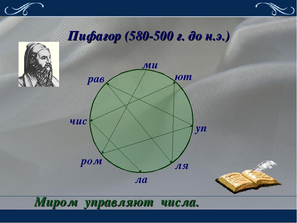 Пифагор (580-500 г. до н.э.) ми ром уп рав ля ют чис ла Миром управляют числа.
