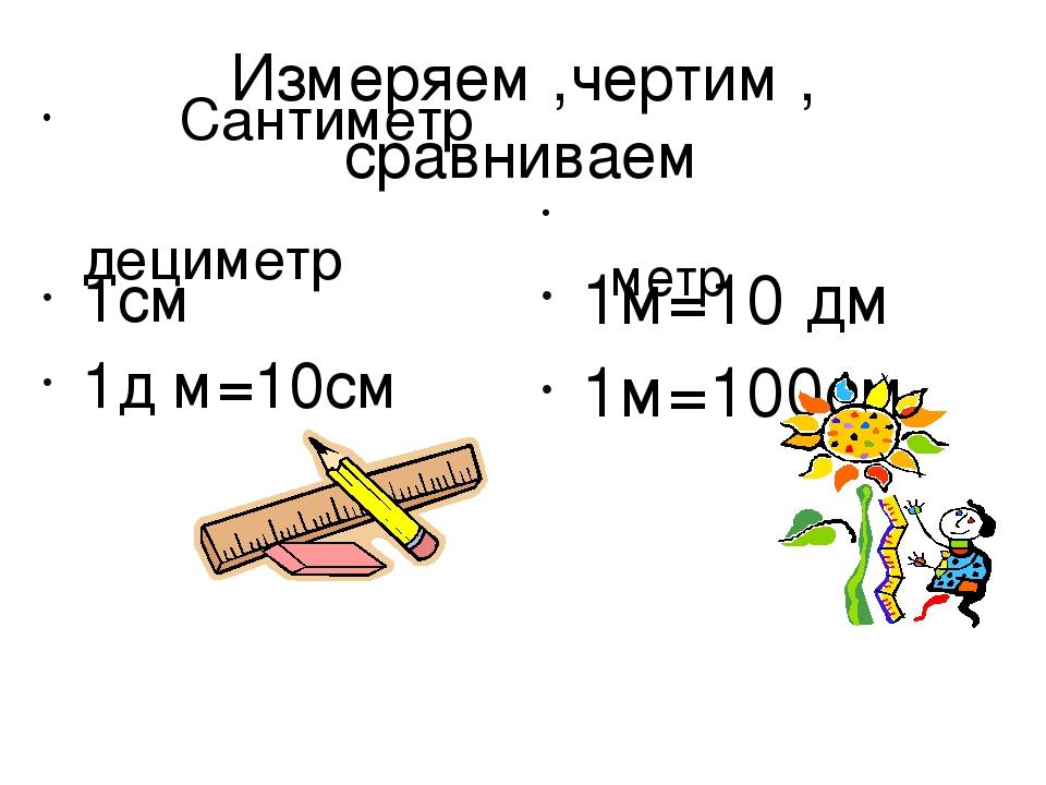 Измеряем ,чертим , сравниваем Сантиметр дециметр 1см 1д м=10см метр 1м=10 дм...