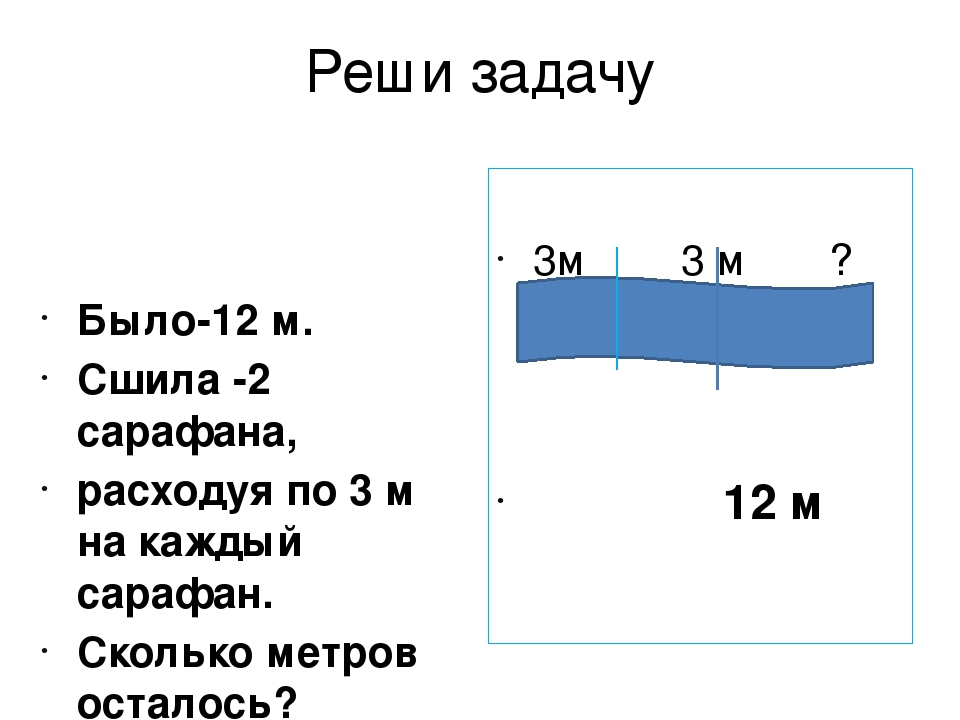 Реши задачу Было-12 м. Сшила -2 сарафана, расходуя по 3 м на каждый сарафан....