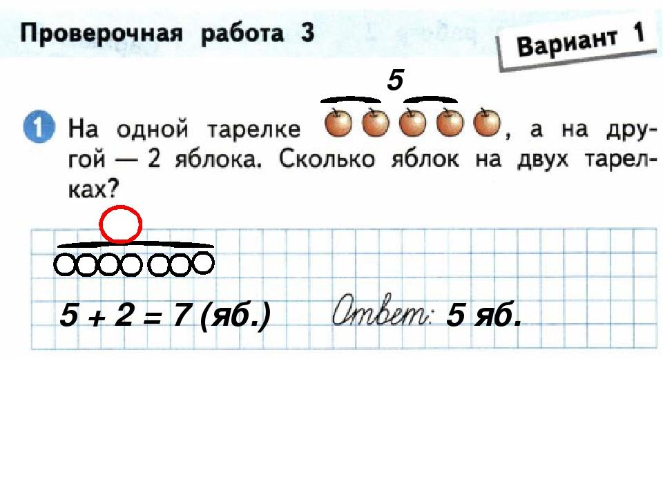 5 ? 5 + 2 = 7 (яб.) 5 яб.