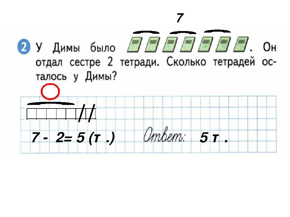 7 ? 7 - 2= 5 (т.) 5 т.