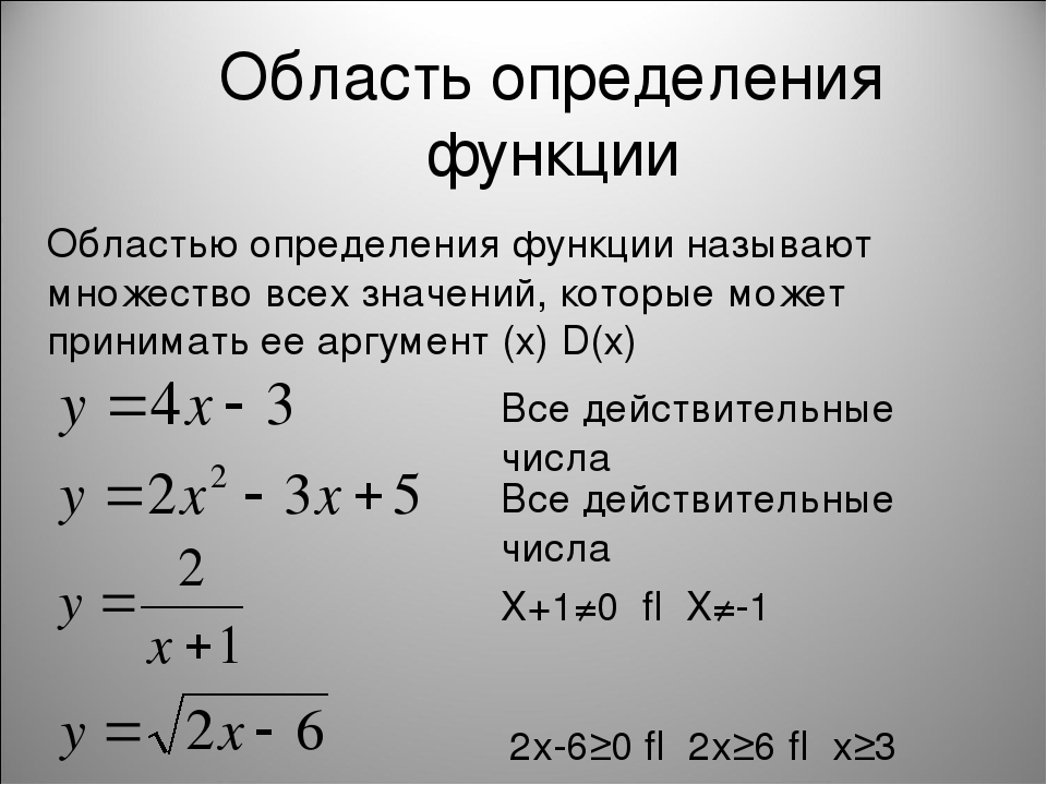 Область определения функции Областью определения функции называют множество в...