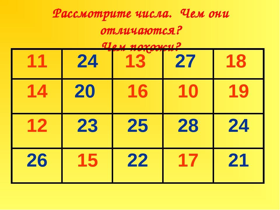 Рассмотрите числа. Чем они отличаются? Чем похожи? 11 24 13 27 18 14 20 16 10...