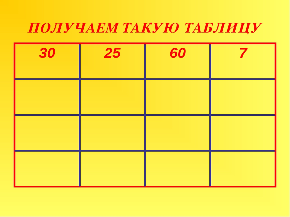 ПОЛУЧАЕМ ТАКУЮ ТАБЛИЦУ 30 25 60 7