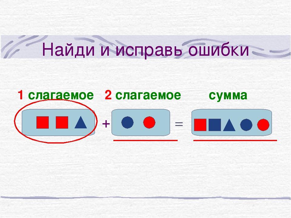 Найди и исправь ошибки + = 1 слагаемое 2 слагаемое сумма