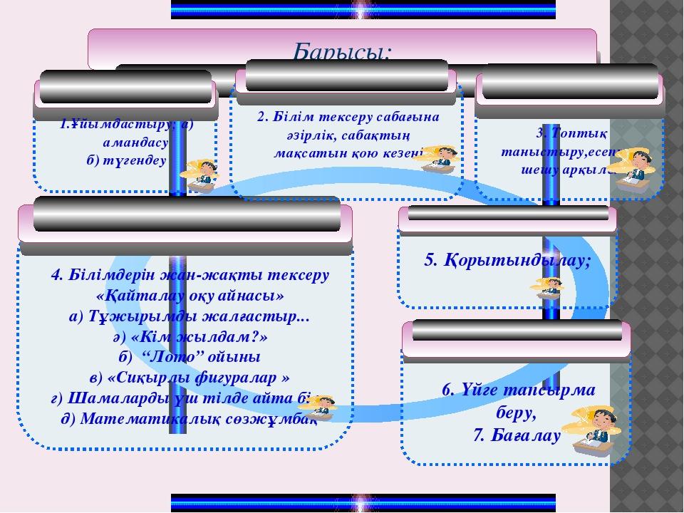 3. Топтық таныстыру,есептер шешу арқылы 1.Ұйымдастыру; а) амандасу б) түгенде...