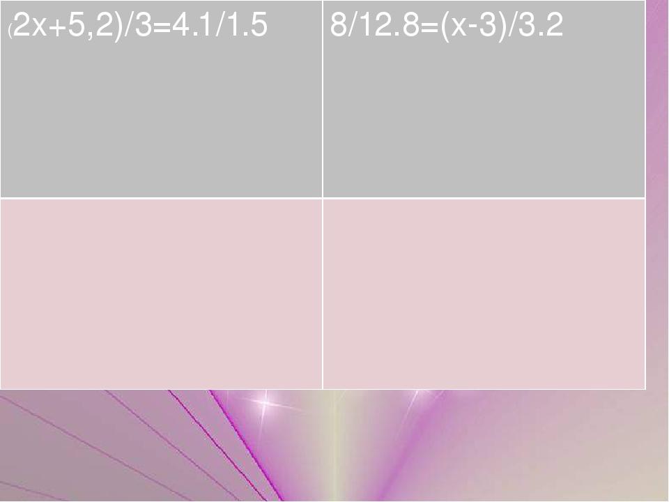 = (2х+5,2)/3=4.1/1.5 8/12.8=(x-3)/3.2