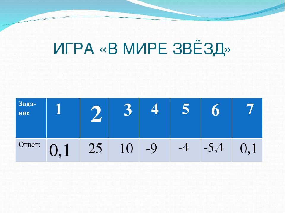 ИГРА «В МИРЕ ЗВЁЗД» Зада-ние 1 2 3 4 5 6 7 Ответ: 0,1 25 10 -9 -4 -5,4 0,1