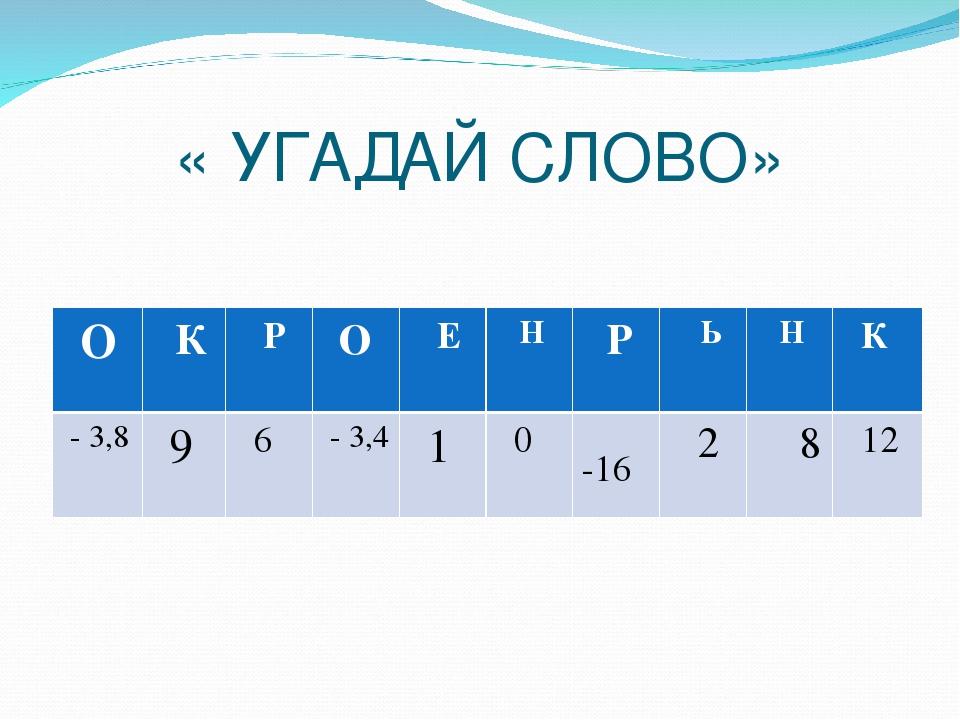 « УГАДАЙ СЛОВО» О К Р О Е Н Р Ь Н К - 3,8 9 6 - 3,4 1 0 -16 2 8 12