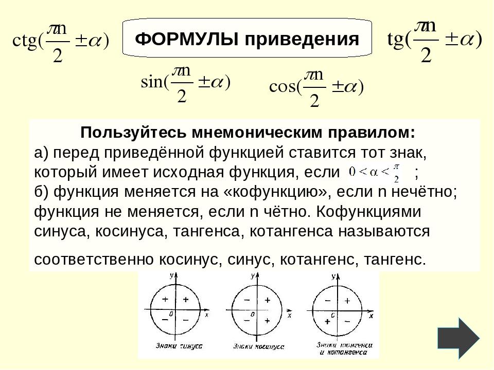 ФОРМУЛЫ приведения Пользуйтесь мнемоническим правилом: а) перед приведённой ф...