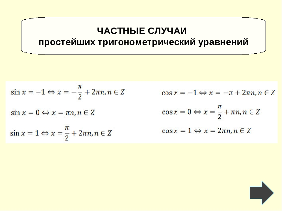 ЧАСТНЫЕ СЛУЧАИ простейших тригонометрический уравнений