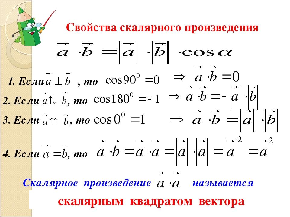 1. Если , то 2. Если , то 3. Если , то 4. Если , то Скалярное произведение на...