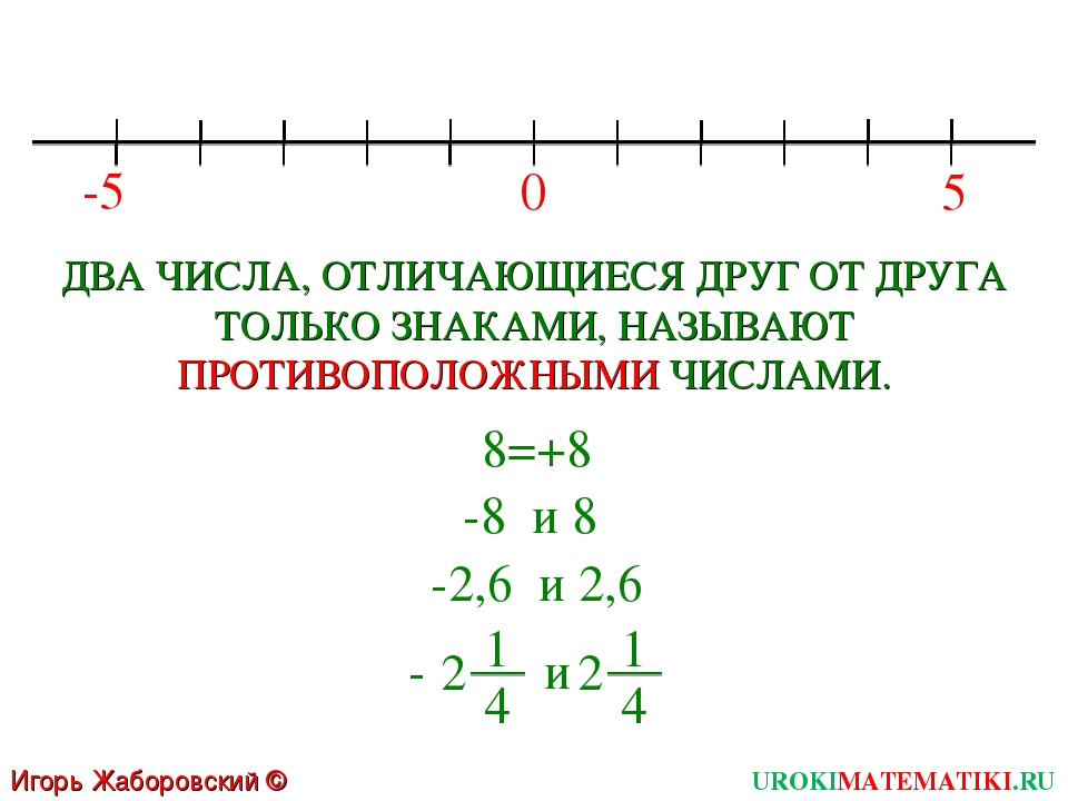 Игорь Жаборовский © 2011 UROKIMATEMATIKI.RU -5 0 5 ДВА ЧИСЛА, ОТЛИЧАЮЩИЕСЯ ДР...