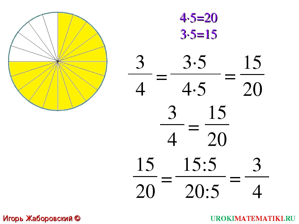 UROKIMATEMATIKI.RU Игорь Жаборовский © 2011 4∙5=20 3∙5=15 4∙5 3 4 = 3∙5 = 15...