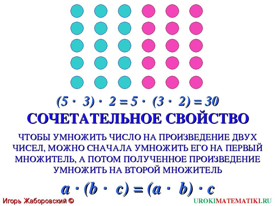 Игорь Жаборовский © 2011 UROKIMATEMATIKI.RU (5 · 3) · 2 = 5 · (3 · 2) = 30 СО...