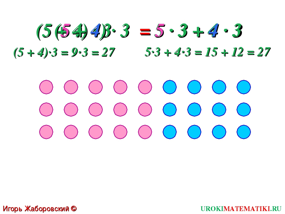 (5 + 4) · 3 5 · 3 + 4 · 3 (5 + 4)·3 = 9·3 = 27 5·3 + 4·3 = 15 + 12 = 27 (5 +...