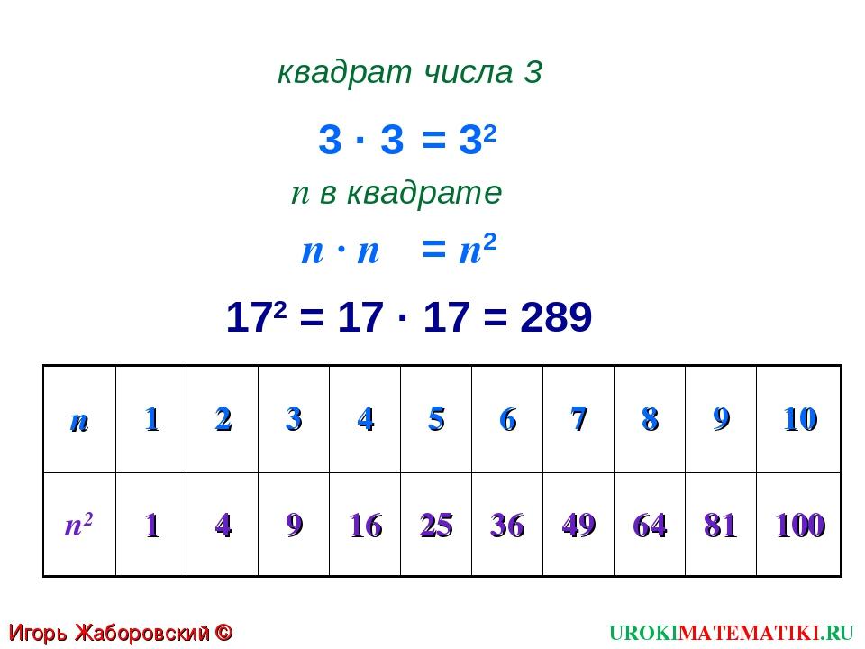 3 · 3 квадрат числа 3 = 32 п · п п в квадрате = п2 172 = 17 · 17 = 289 Игорь...
