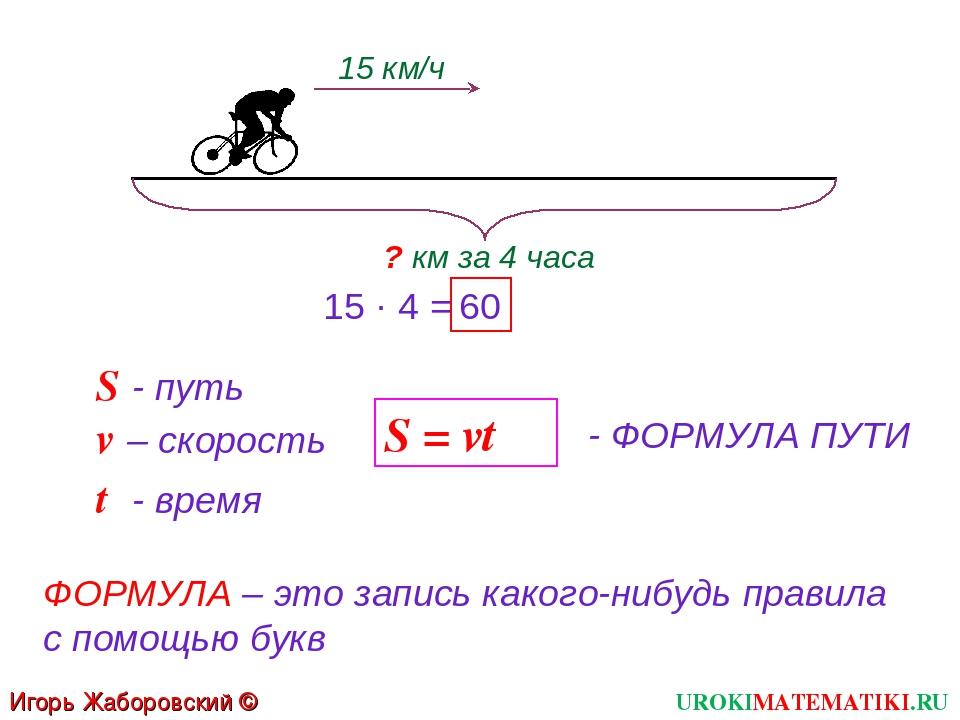 Игорь Жаборовский © 2011 UROKIMATEMATIKI.RU 15 км/ч ? км за 4 часа 15 · 4 = 6...