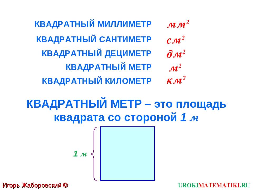 КВАДРАТНЫЙ МИЛЛИМЕТР КВАДРАТНЫЙ МЕТР – это площадь квадрата со стороной 1 м И...
