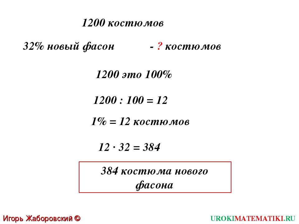 Игорь Жаборовский © 2011 UROKIMATEMATIKI.RU 1200 костюмов 32% новый фасон - ?...