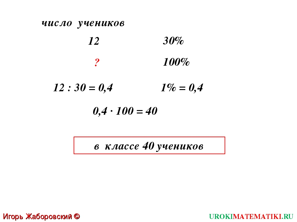 Игорь Жаборовский © 2011 UROKIMATEMATIKI.RU число учеников 12 : 30 = 0,4 в кл...