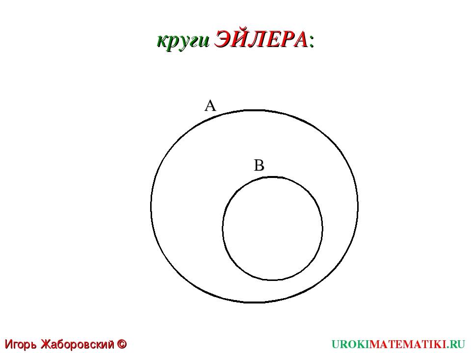 UROKIMATEMATIKI.RU Игорь Жаборовский © 2011 круги ЭЙЛЕРА: А В